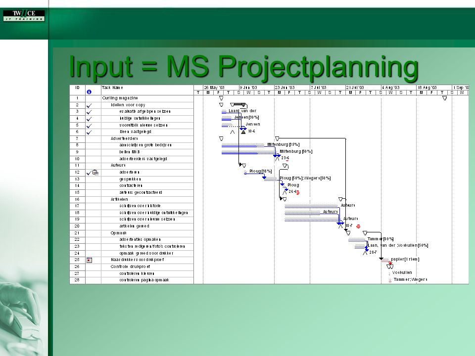 Input = MS Projectplanning