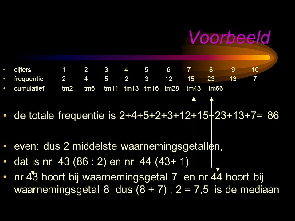 Voorbeeld de totale frequentie is 2+4+5+2+3+12+15+23+13+7= 86