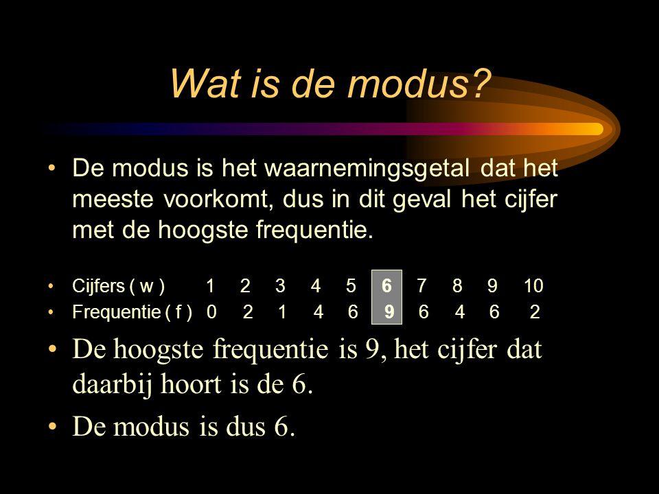 Wat is de modus De modus is het waarnemingsgetal dat het meeste voorkomt, dus in dit geval het cijfer met de hoogste frequentie.