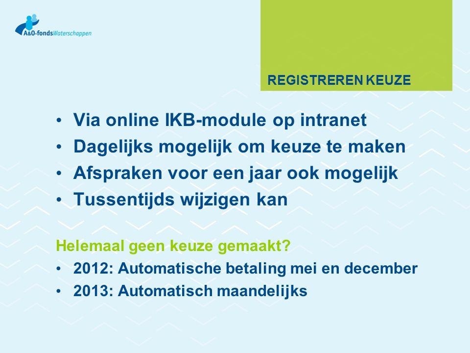 Via online IKB-module op intranet Dagelijks mogelijk om keuze te maken