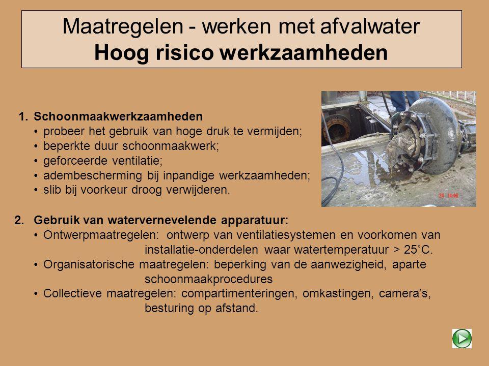 Maatregelen - werken met afvalwater Hoog risico werkzaamheden