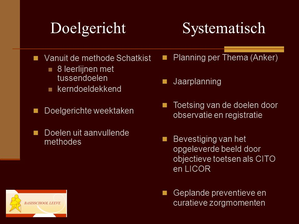 Doelgericht Systematisch Planning per Thema (Anker) Jaarplanning