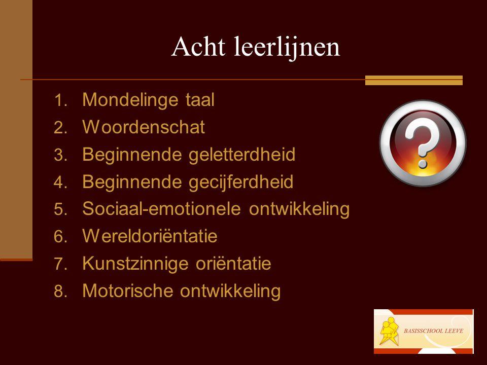 Acht leerlijnen Mondelinge taal Woordenschat Beginnende geletterdheid