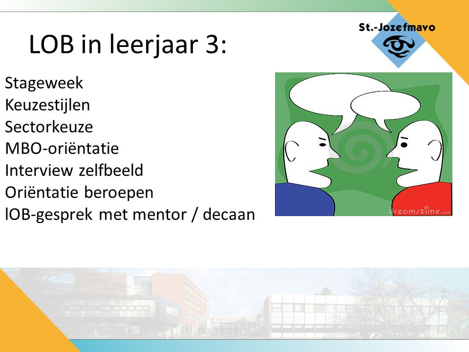LOB in leerjaar 3: Stageweek Keuzestijlen Sectorkeuze MBO-oriëntatie