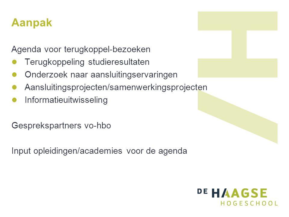 Aanpak Agenda voor terugkoppel-bezoeken