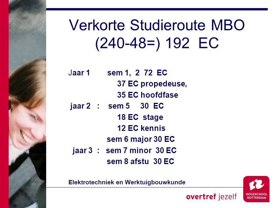 Verkorte Studieroute MBO (240-48=) 192 EC