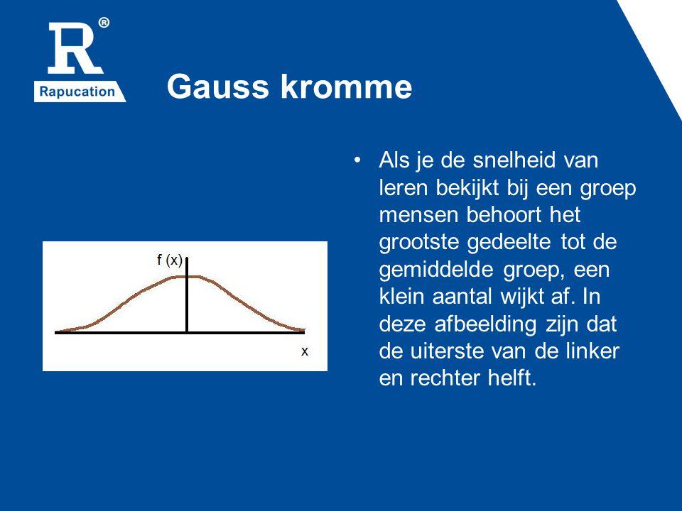 Gauss kromme