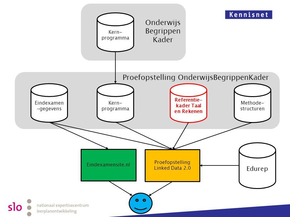 Referentie-kader Taal en Rekenen