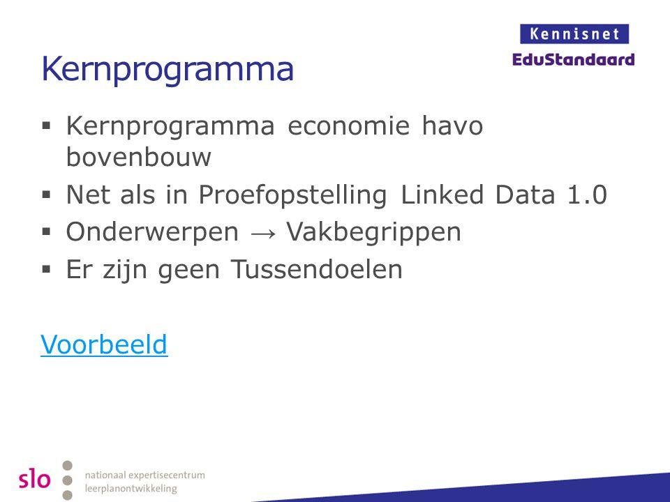 Kernprogramma Kernprogramma economie havo bovenbouw