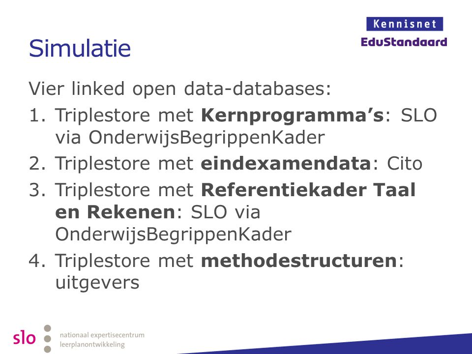 Simulatie Vier linked open data-databases:
