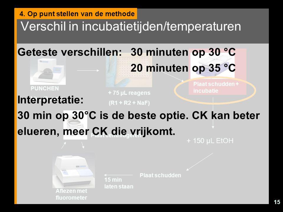 Verschil in incubatietijden/temperaturen