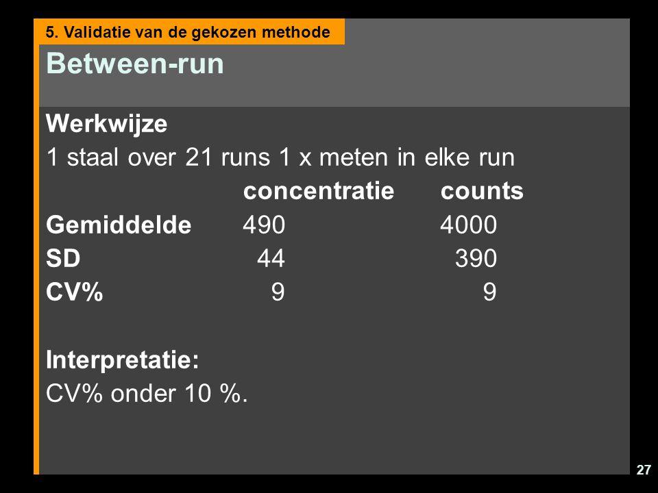 Between-run Werkwijze 1 staal over 21 runs 1 x meten in elke run