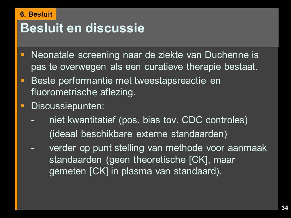 Besluit en discussie 6. Besluit. Neonatale screening naar de ziekte van Duchenne is pas te overwegen als een curatieve therapie bestaat.