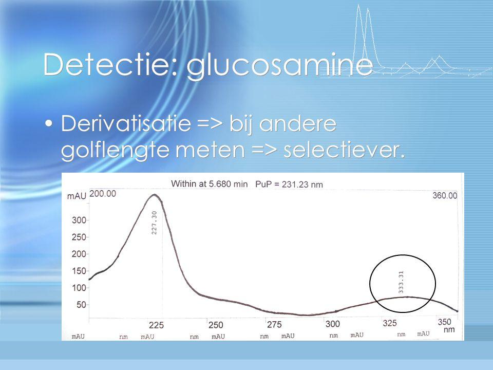 Detectie: glucosamine