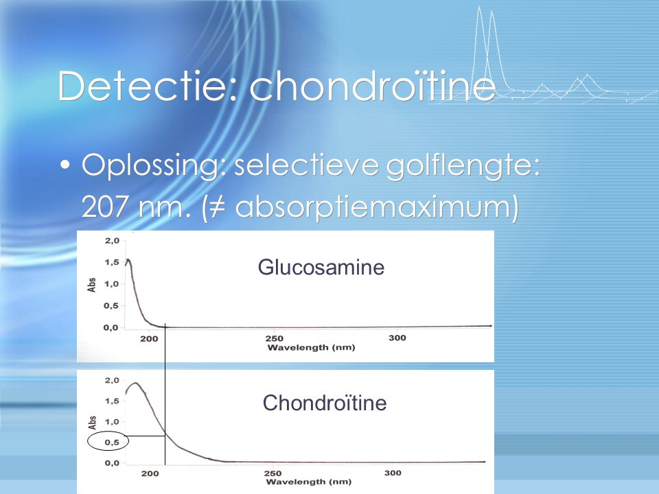 Detectie: chondroïtine