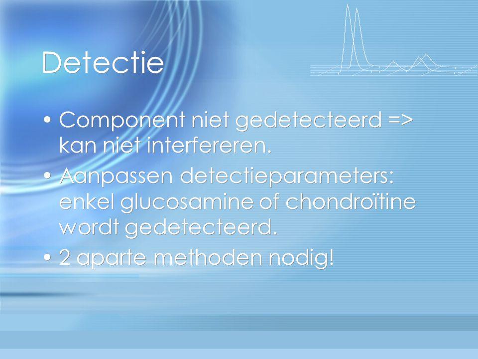 Detectie Component niet gedetecteerd => kan niet interfereren.