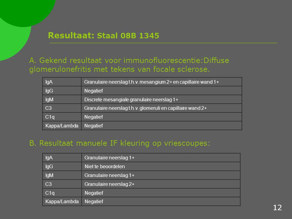 Resultaat: Staal 08B 1345 A. Gekend resultaat voor immunofluorescentie:Diffuse glomerulonefritis met tekens van focale sclerose.