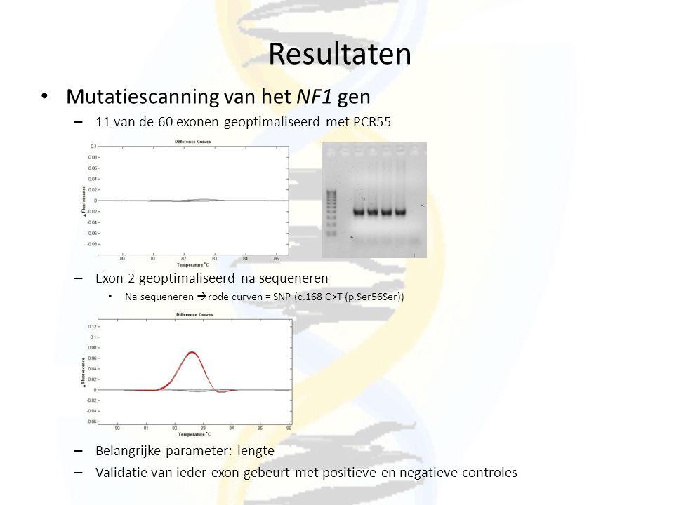 Resultaten Mutatiescanning van het NF1 gen