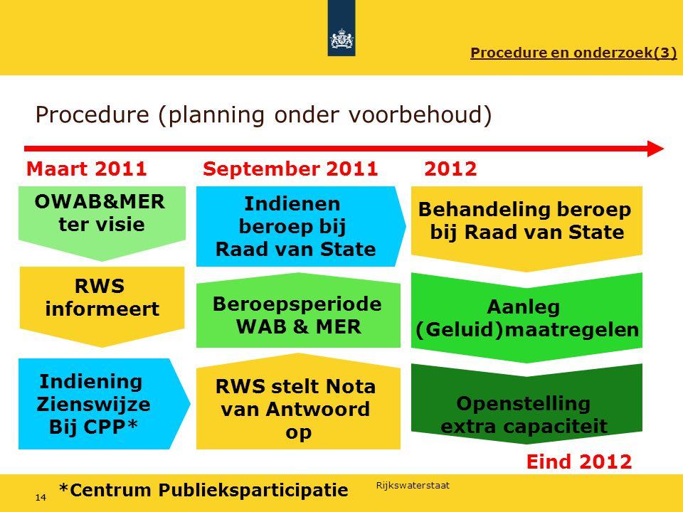 Procedure (planning onder voorbehoud)