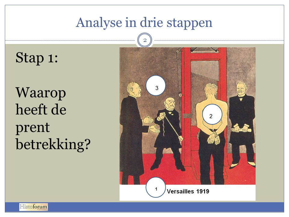 Analyse in drie stappen