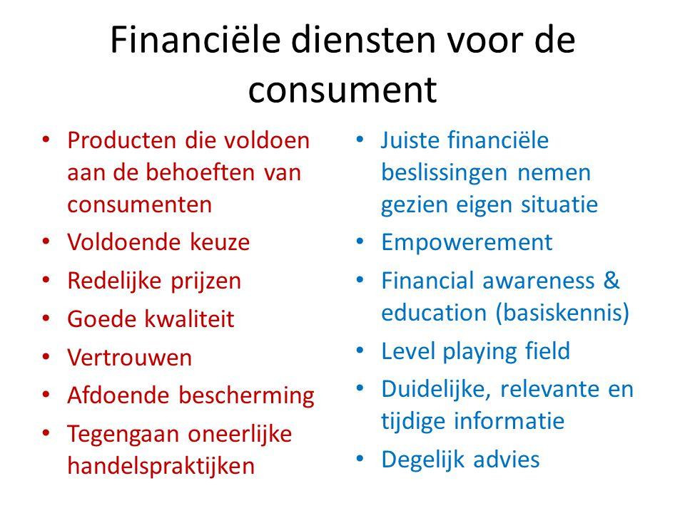 Financiële diensten voor de consument
