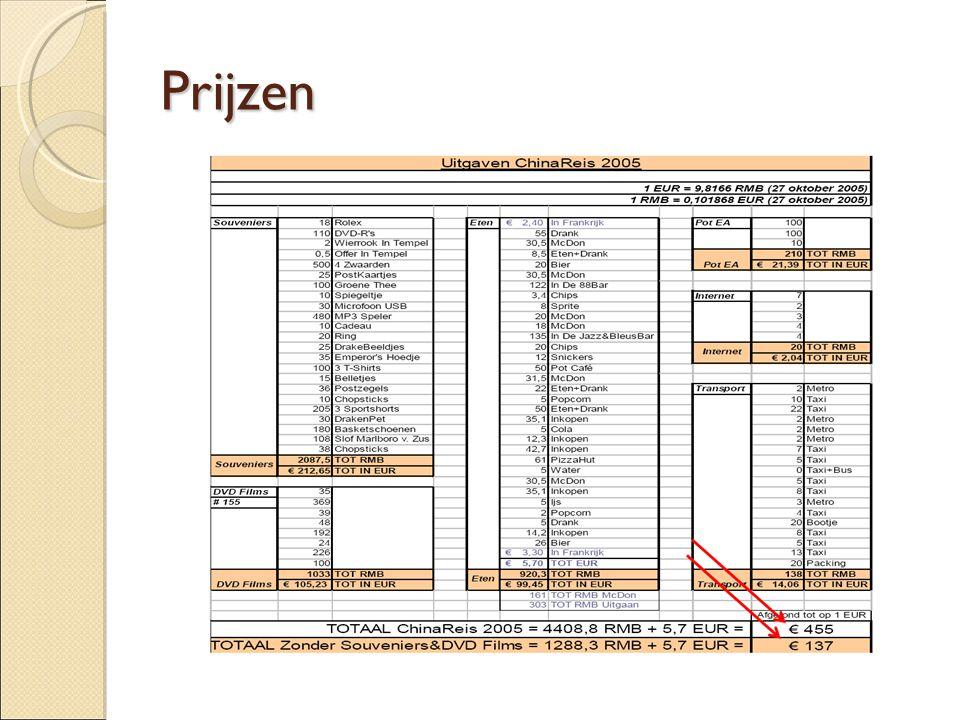 Prijzen Cédric+Didi Prijslijst van 2005 + 10%