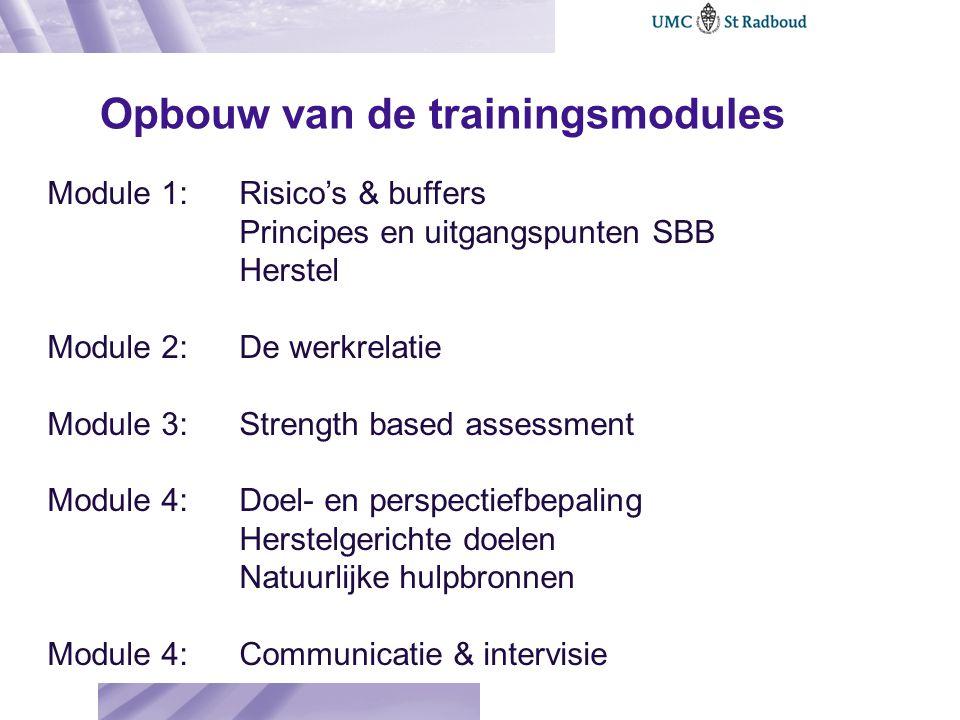 Opbouw van de trainingsmodules