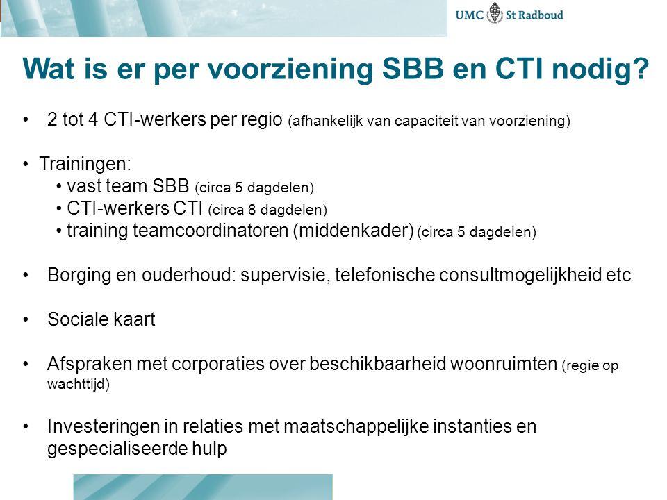 Wat is er per voorziening SBB en CTI nodig