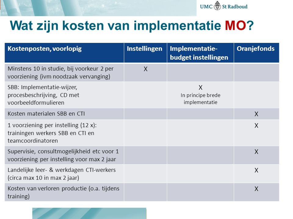 In principe brede implementatie