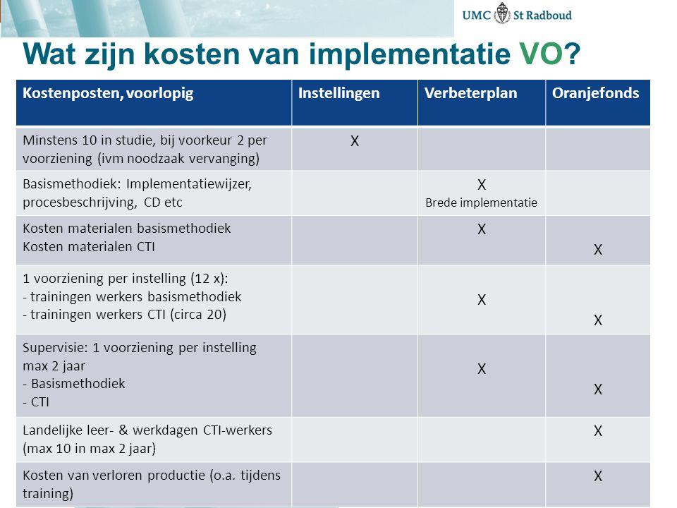 Wat zijn kosten van implementatie VO