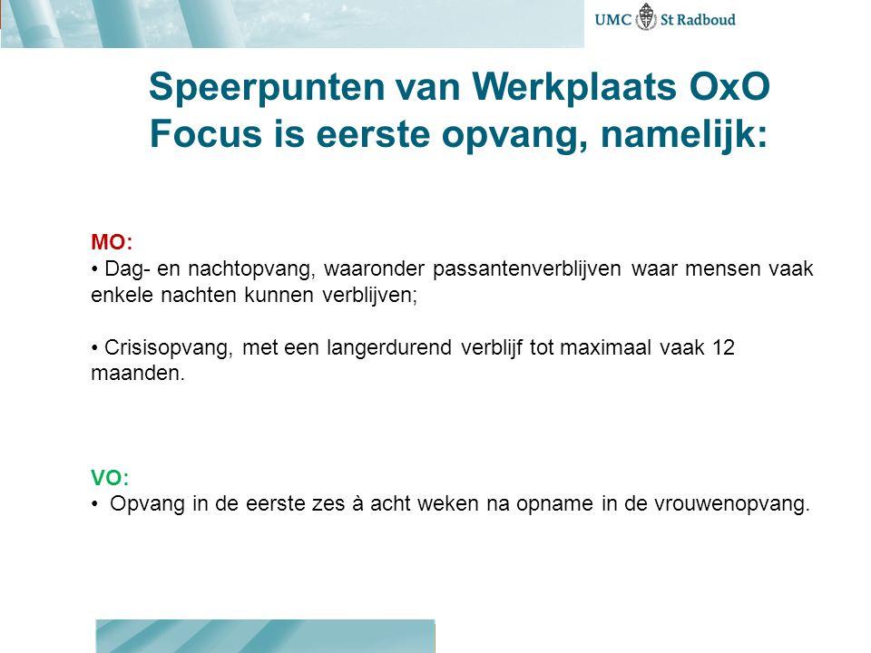 Speerpunten van Werkplaats OxO Focus is eerste opvang, namelijk: