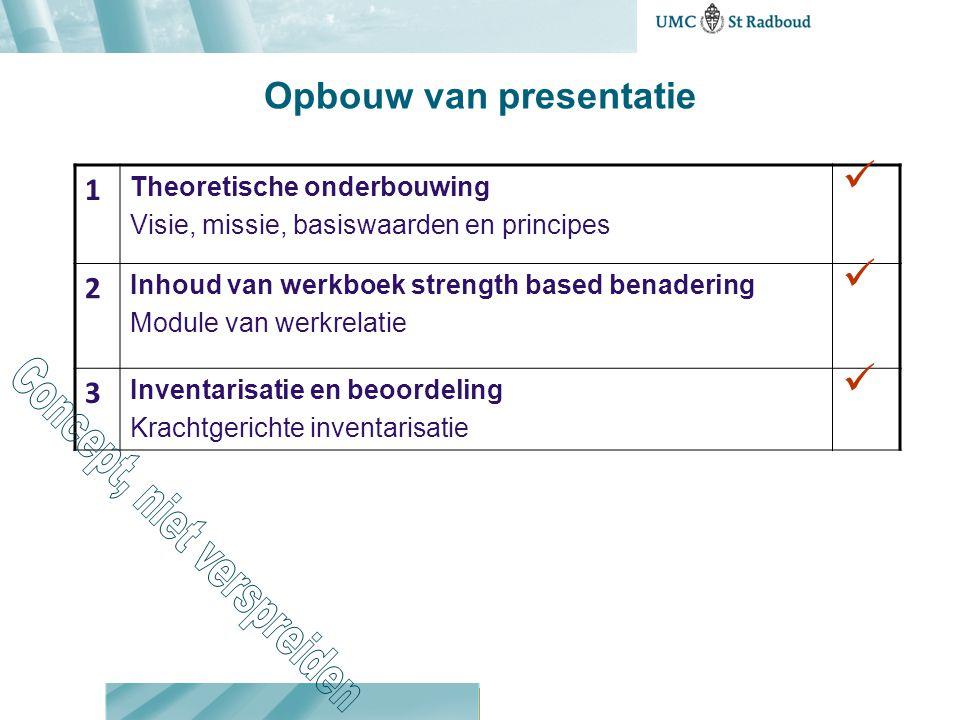 Opbouw van presentatie