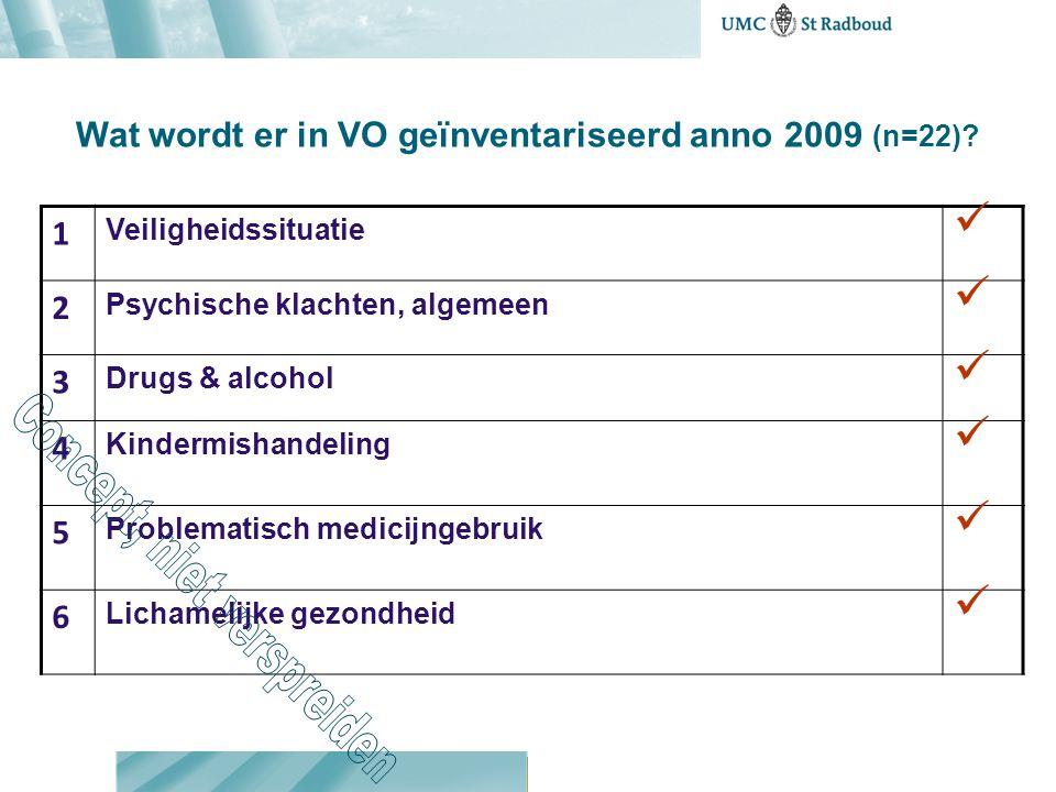 Wat wordt er in VO geïnventariseerd anno 2009 (n=22)