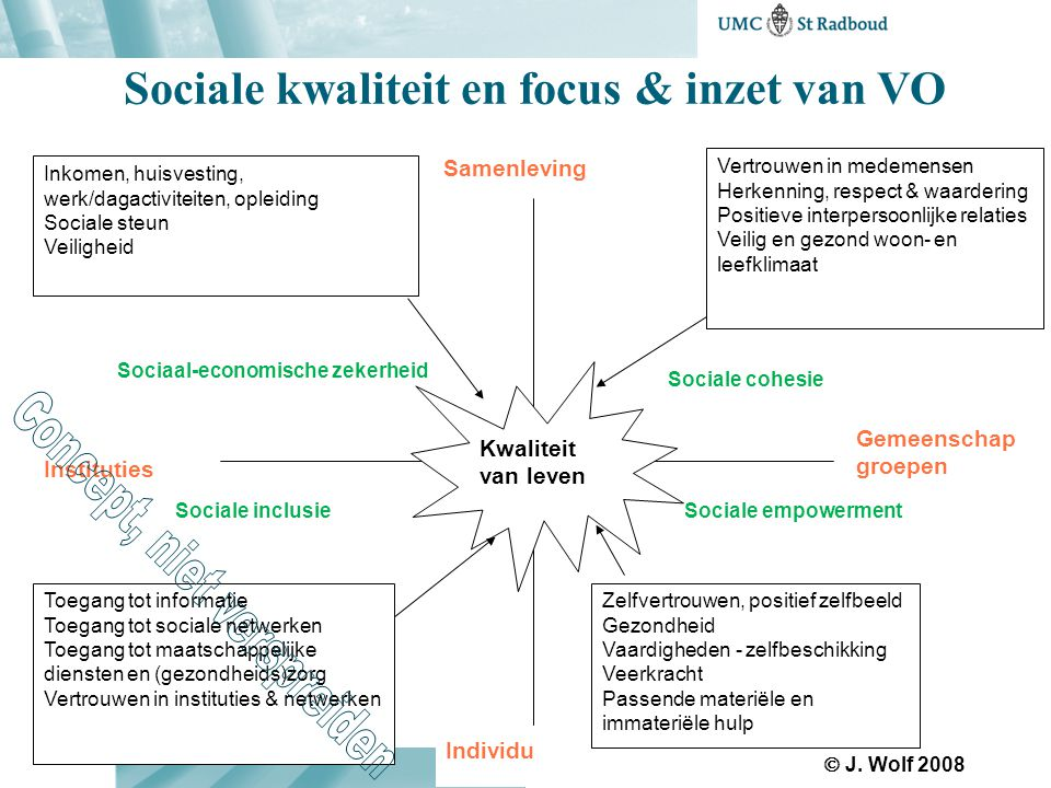 Sociale kwaliteit en focus & inzet van VO