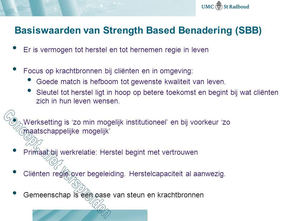 Basiswaarden van Strength Based Benadering (SBB)