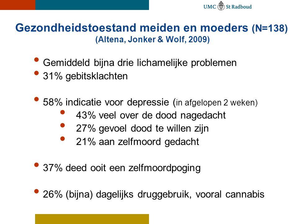 Gezondheidstoestand meiden en moeders (N=138) (Altena, Jonker & Wolf, 2009)