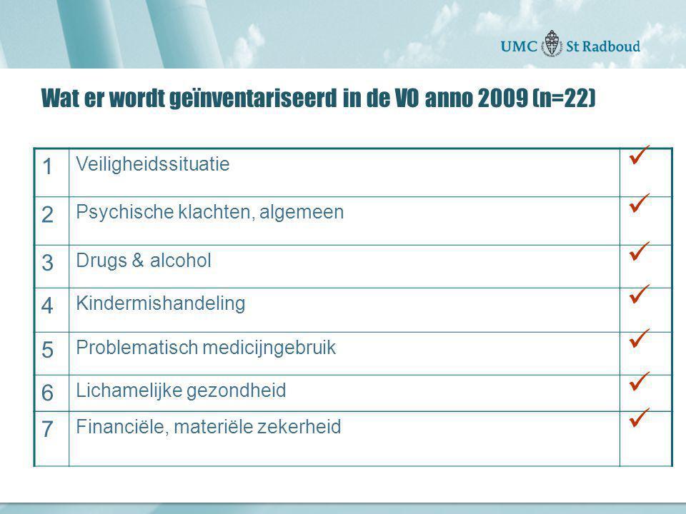 Wat er wordt geïnventariseerd in de VO anno 2009 (n=22)