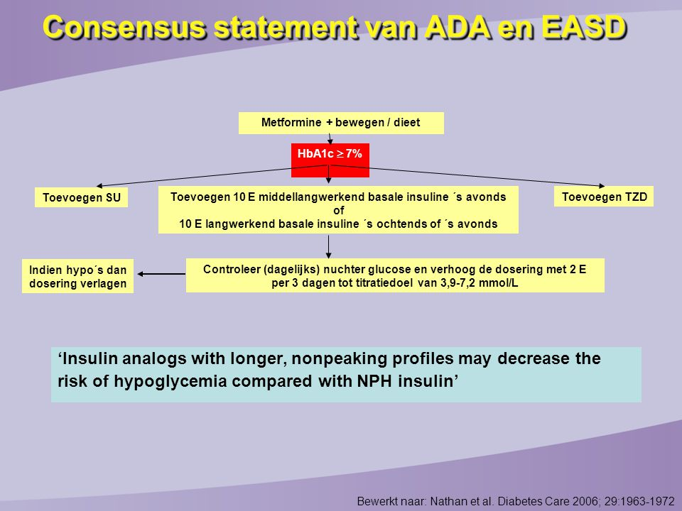 Consensus statement van ADA en EASD