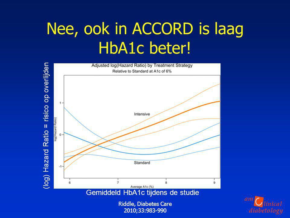 Nee, ook in ACCORD is laag HbA1c beter!