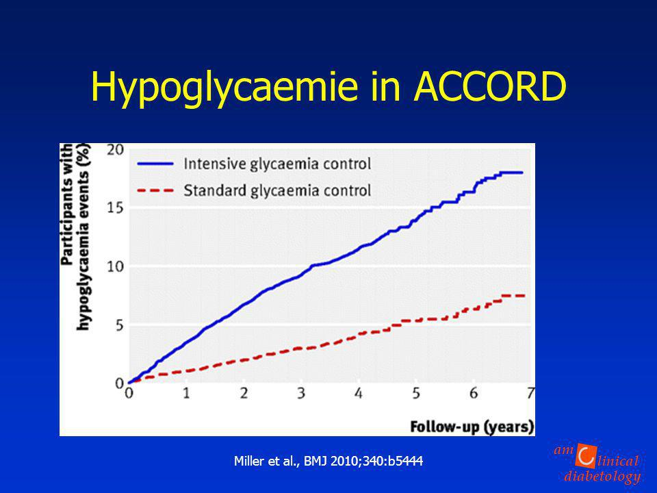 Hypoglycaemie in ACCORD
