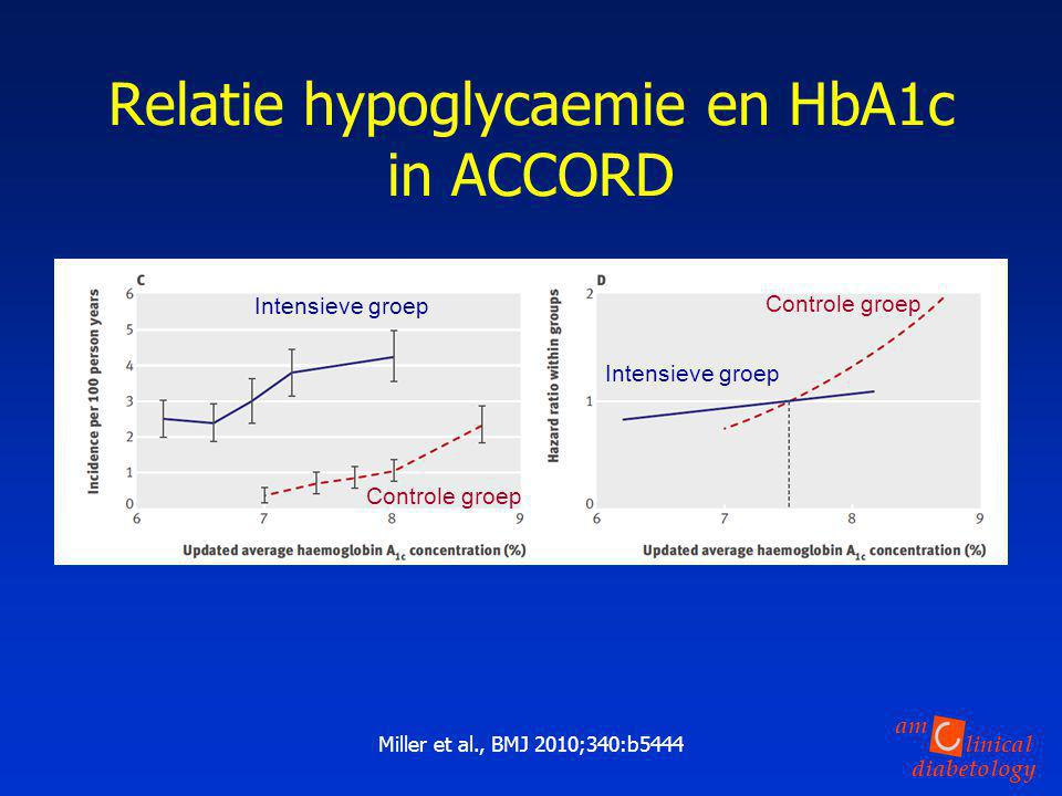 Relatie hypoglycaemie en HbA1c in ACCORD