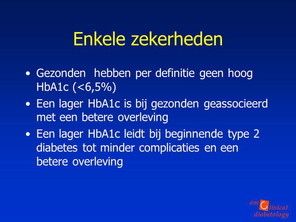 Enkele zekerheden Gezonden hebben per definitie geen hoog HbA1c (<6,5%) Een lager HbA1c is bij gezonden geassocieerd met een betere overleving.