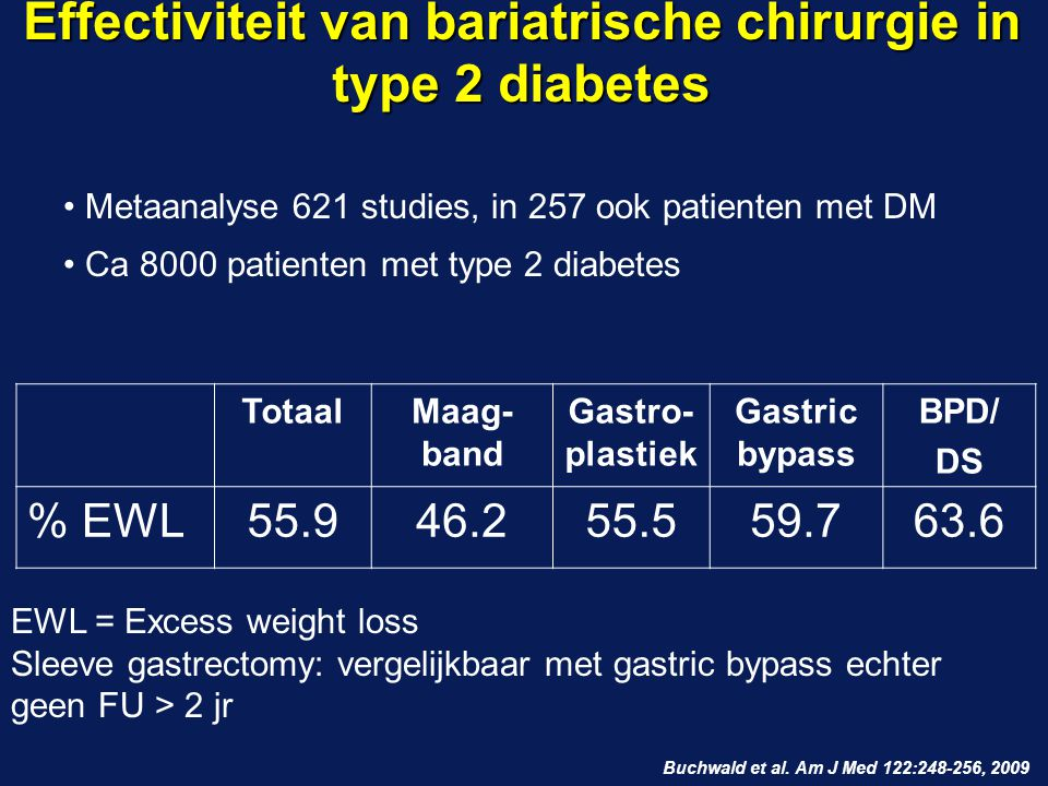 Effectiviteit van bariatrische chirurgie in type 2 diabetes