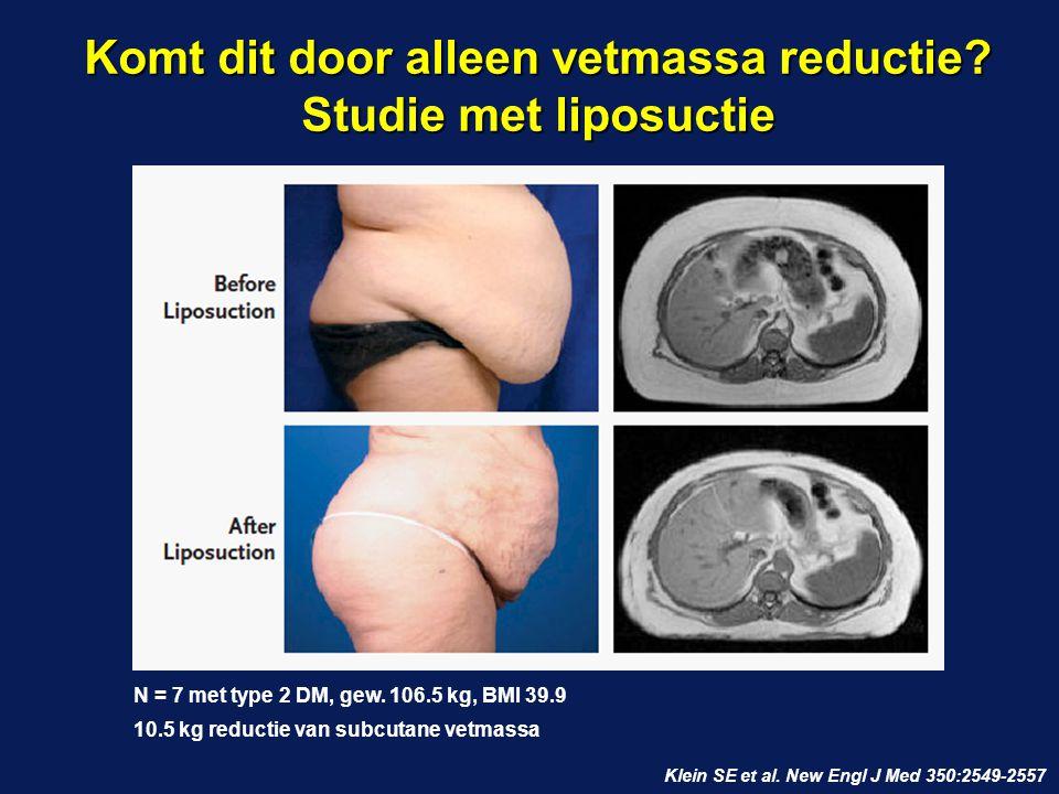 Komt dit door alleen vetmassa reductie Studie met liposuctie