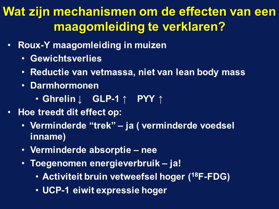 Wat zijn mechanismen om de effecten van een maagomleiding te verklaren