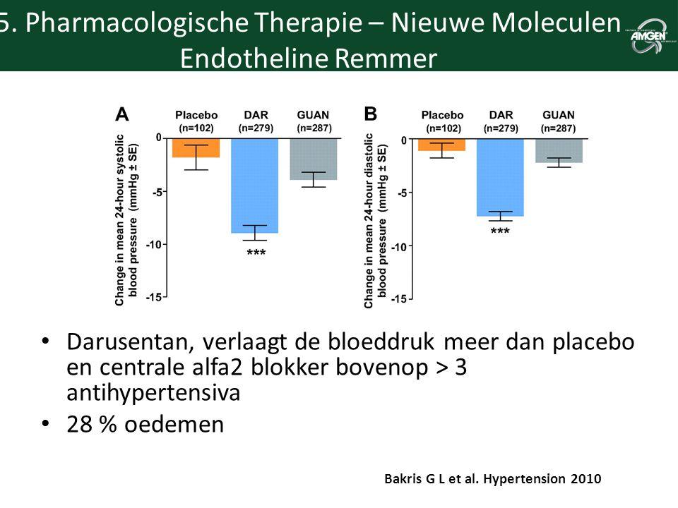 5. Pharmacologische Therapie – Nieuwe Moleculen