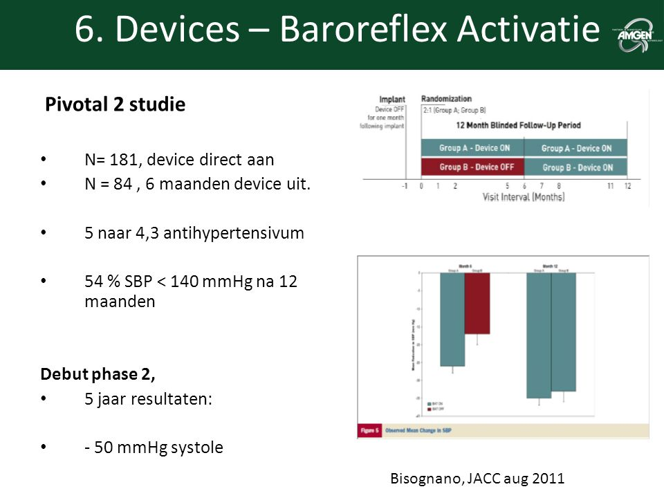6. Devices – Baroreflex Activatie