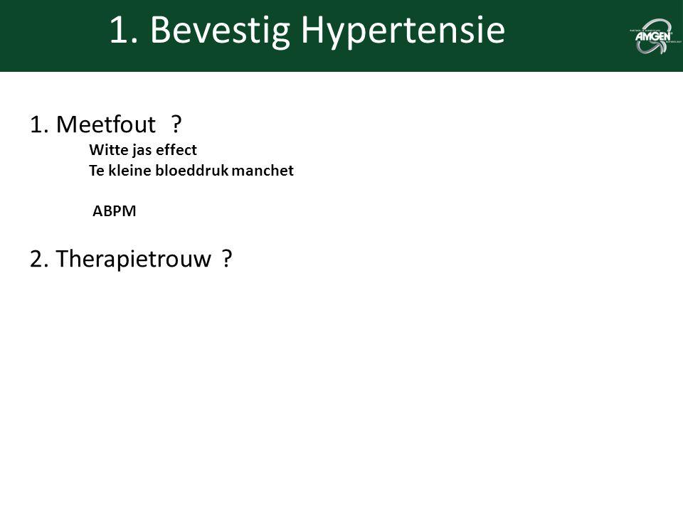 1. Bevestig Hypertensie 1. Meetfout 2. Therapietrouw
