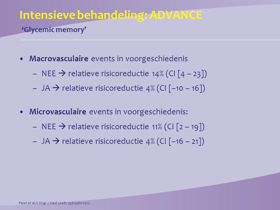 Intensieve behandeling: ADVANCE
