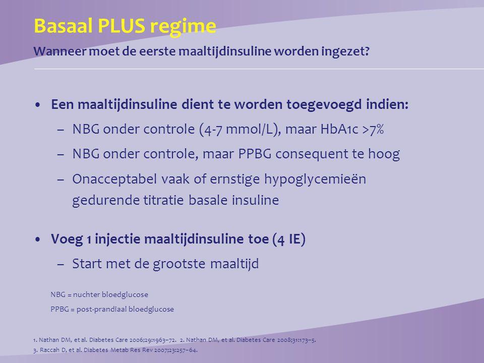 Basaal PLUS regime Wanneer moet de eerste maaltijdinsuline worden ingezet Een maaltijdinsuline dient te worden toegevoegd indien: